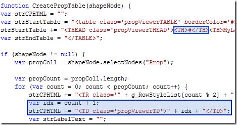 FramesetTableCode