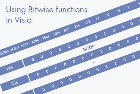 BitwiseFunctionsInVisio