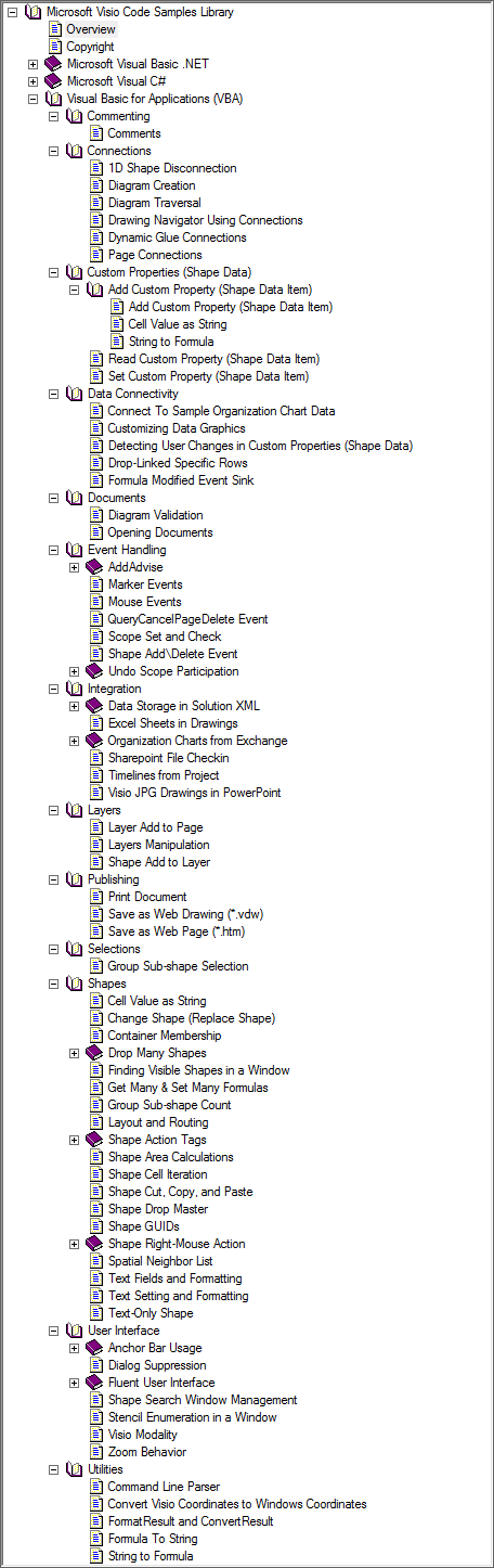 John Goldsmith's visLog: Visio 2013 SDK