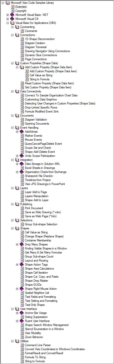 VisioCodeSamples
