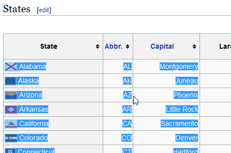 US_States_Table