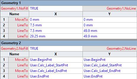 VisioGeometrySections