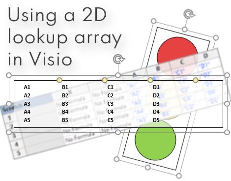 John Goldsmith's visLog: Using a 2D lookup array in Visio