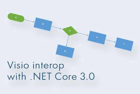 John Goldsmith's visLog: Visio interop with  NET Core 3 0