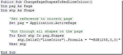 PageCode