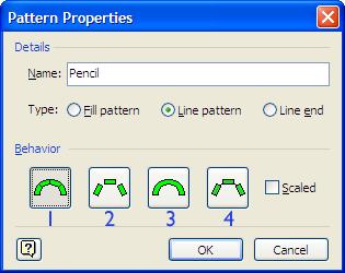 PatternPropertiesOptions